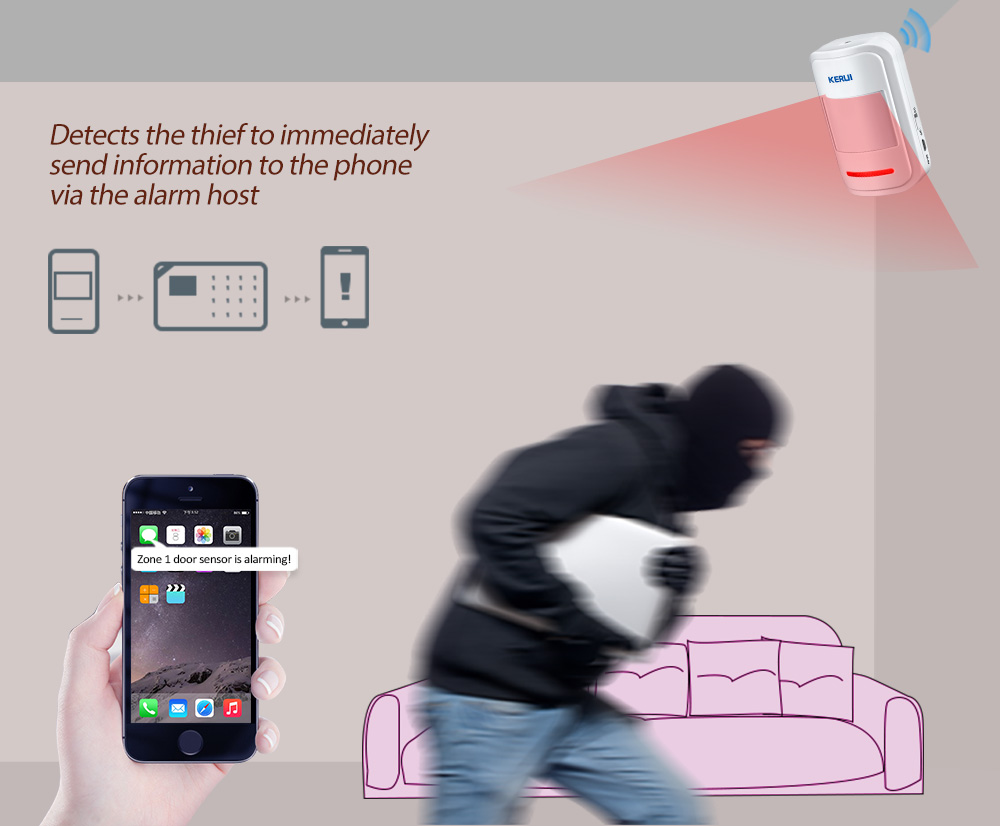 Image 2 - KERUI 433Mhz Rechargeable 5V USB Wireless PIR Motion Sensor Detector for Touch Keypad Panel Home Security Burglar Alarme System-in Sensor & Detector from Security & Protection
