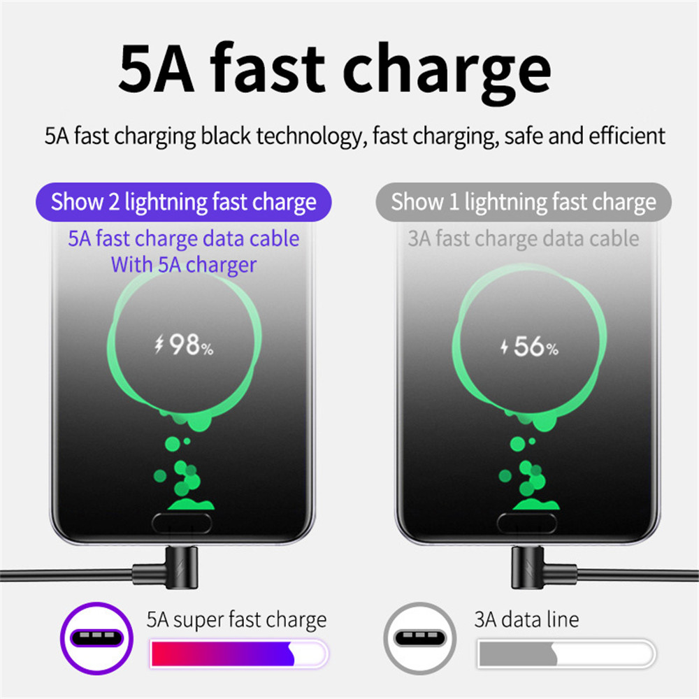 ROCK 5A USB Type C Cable Fast Charging Data Type-C USB Charger For Huawei P30 P Mate Pro Phone Supercharge Quick Charge 3.0 3