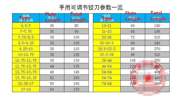 Straight Shank 6 Flute 13.75-15.25mm Cutting HSS Adjustable Hand Reamers 1