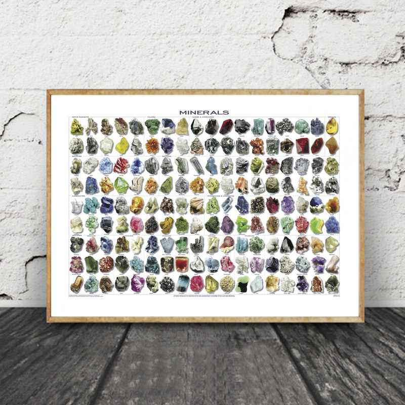 Minerals Native Elements Infographic Chart Art Canvas Poster Home Decor image