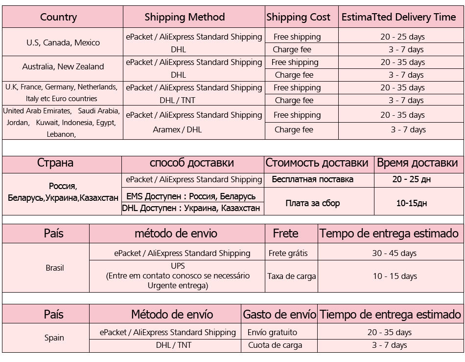 8-shipping-1
