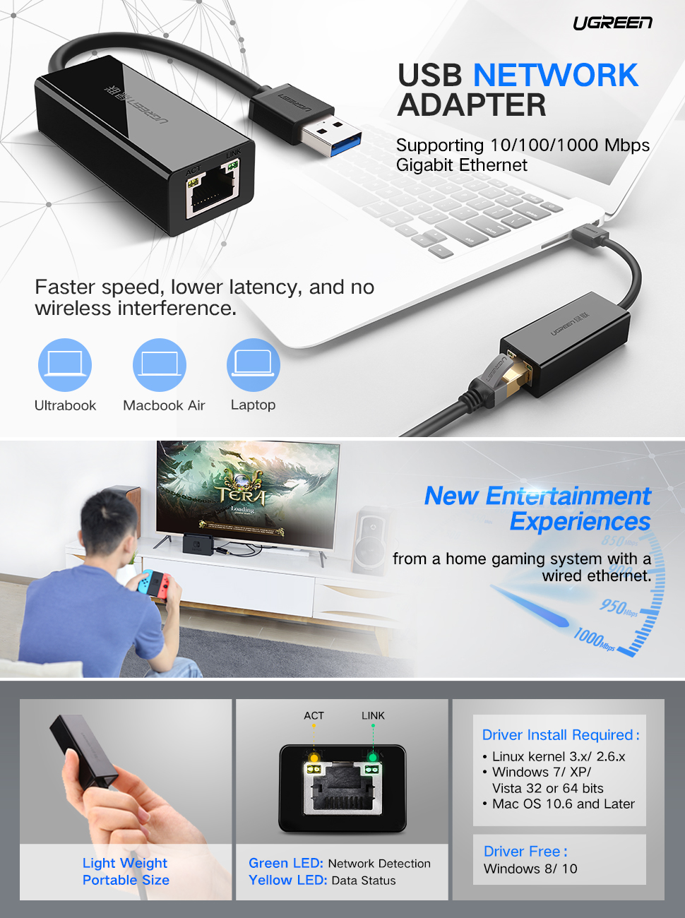 US $20 82 |Ugreen USB 3 0 Ethernet Adapter for Xiaomi Mi Box 3 Android TV  Nintend Switch USB to RJ45 Lan Network Card USB Ethernet-in Network Cards