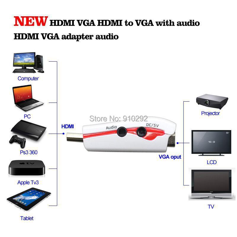 ▽Venta caliente 1080 p HDMI convertidor del VGA con el cable audio ...