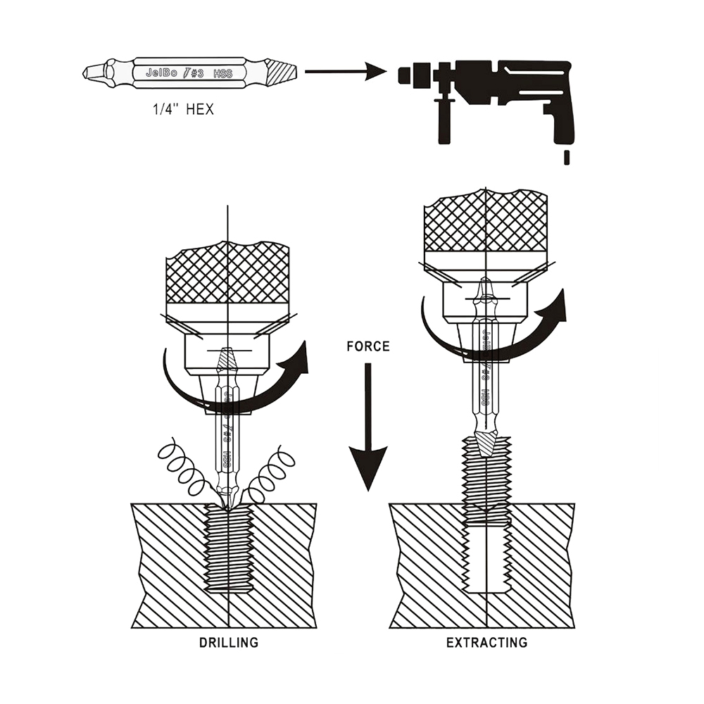 Tornillos JelBo Retire las herramientas de demolición Extractor de - Broca - foto 6