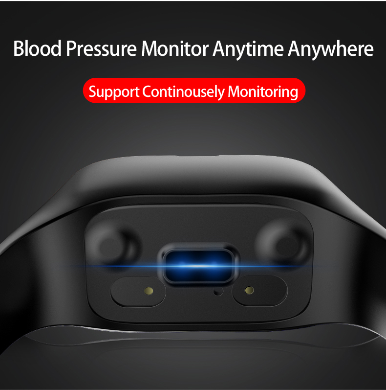 Support Continousely Monitoring