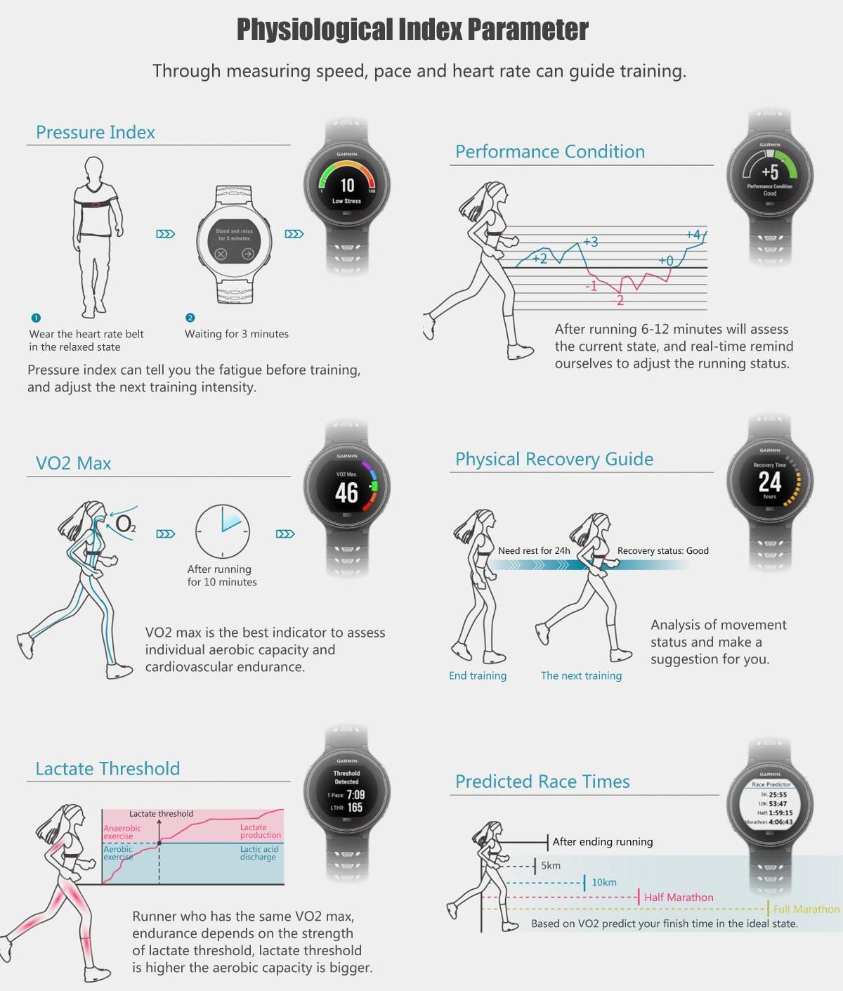 GARMIN Forerunner 630 Smart Watches GPS Running Waterproof SmartWatch  Bluetooth 4 0 GPS Color Display With Sports Tracker