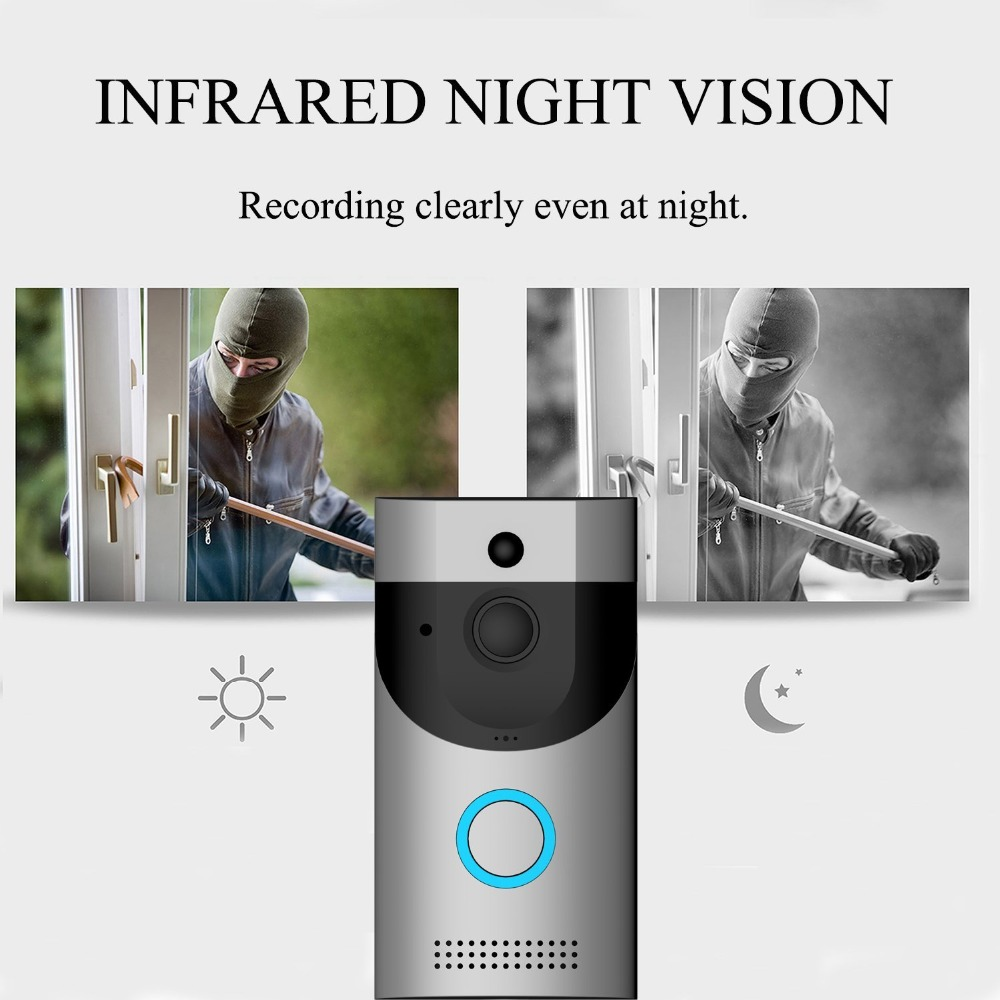 Ring Video Doorbell Pro,PIR detection function, within the machine visual range, can record the sensing image. цены