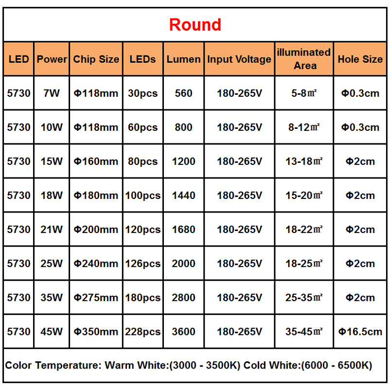 free shipping 18W round 180-265V Magnetic LED Ceiling Light LED Board Panel Circular Tube Lights for replace Traditional 2D Tube