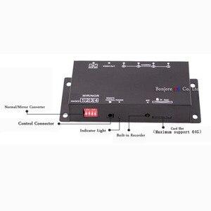 Image 3 - Koorinwoo caméra de visualisation assistée au stationnement, enregistreur DVR pour voiture 9 36V, boîte combinée à 360 degrés, caméra de vue avant/droite