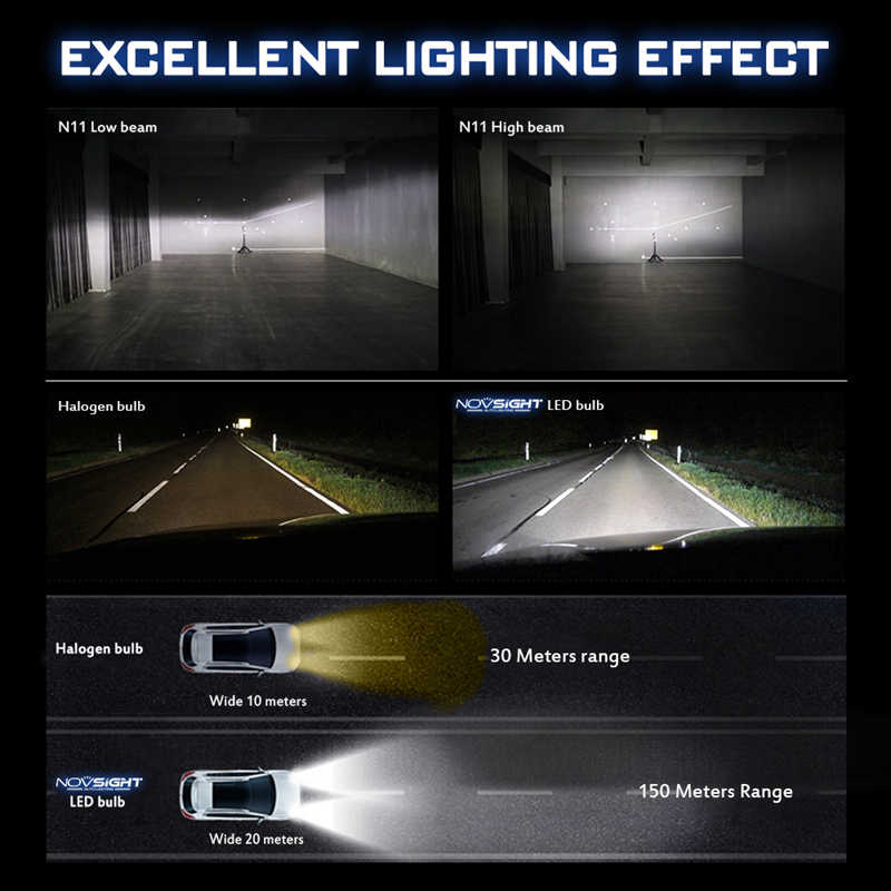 1 Pair Led Car Headlights H1 H7 LED H4 H8/H9/H11 HB3/9005 HB4/9006 Auto Headlamp Fog Light Bulbs Far Light High Low Beam