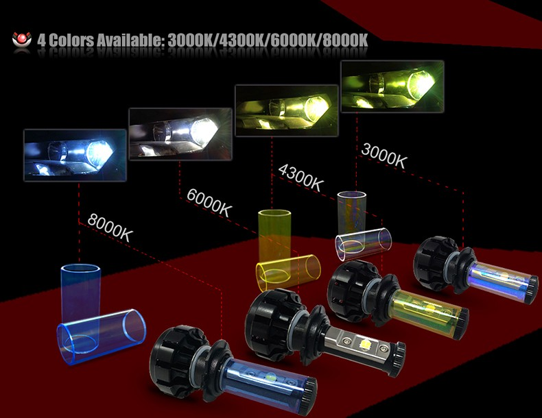 CNSUNNYLIGHT Car Turbo LED Headlight Kit Canbus H7 80W 10000LM Super Bright Replace Bulb with Anti-Dazzle Beam No Error Warning (10)