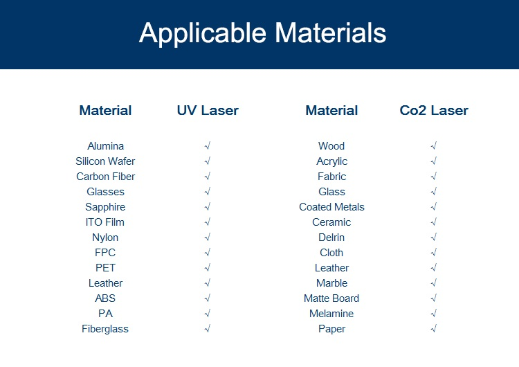 Done UV Applicable Materials