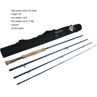 Aventik IM10 9ft LW7 14 Saltwater Fly Fishing Rods Fast Action Light Weight Pac Bay Components Steelhead Salmon Anglers Fish Rod
