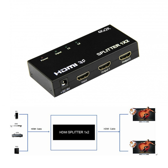 US UK EU Plug 1X2 UHD 4Kx2K HDMI Splitter Audio Video Amplifier Full 3D 1080P 1 In 2 Out Connector Converter Adapter Switch