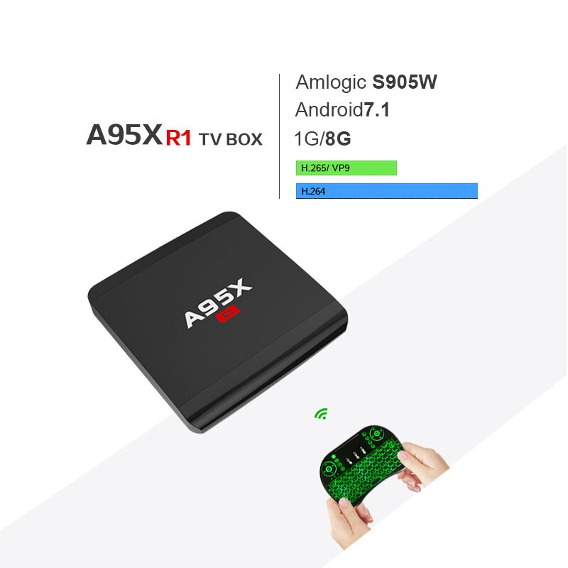 A95X R1 Smart TV Box WIFI2.4G 1G8G Set-top Boxes Media Player Amlogic S905W Quad Core Android 7.1.2 4K H.265 pk MXQPRO S905W
