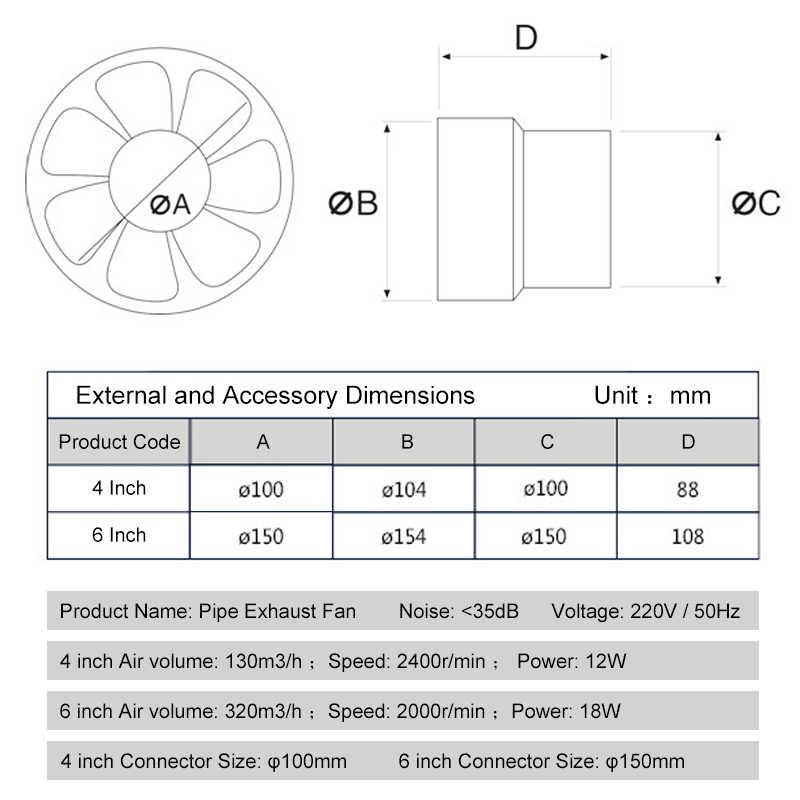 220V 4/6 дюймов канала Вытяжной вентилятор вентиляционной трубы воздуха для оконная стена ванная, туалет, кухня, ресторан, конференц-зал