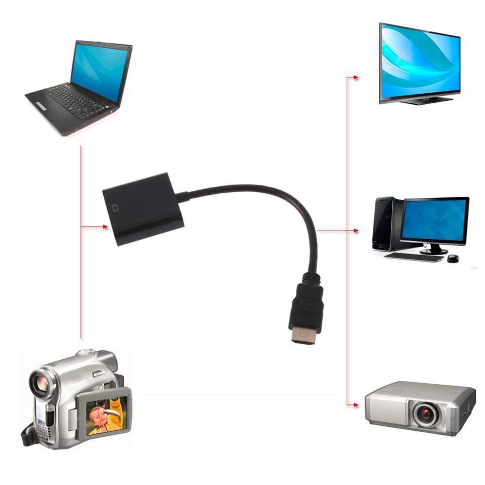 HDMI ל-vga מתאם דיגיטלי לאנלוגי אודיו וידאו כבל ממיר HDMI VGA מחבר עבור PS4 מחשב נייד Chromebook טלוויזיה תיבה