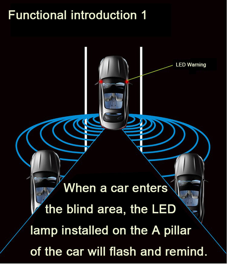Image 4 - Car BSD blind point lane change auxiliary system microwave radar parallel line auxiliary warning BSD blind area monitoring syste-in Parking Sensors from Automobiles & Motorcycles