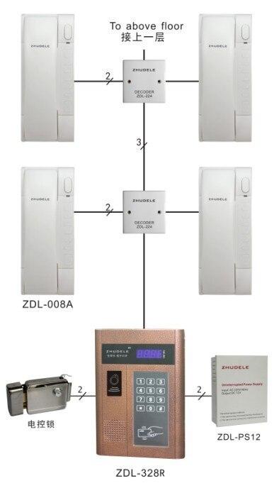 ZHUDELE Digital non-visual building intercom system:14-apartments ,press-style panel, IR outdoor unit,ID card&Password unlocking
