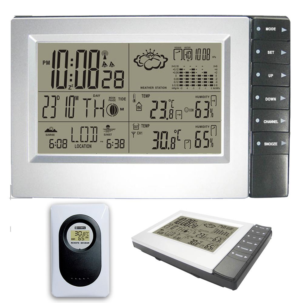 Fation RF RCC Wireless Weather Station with Indoor Outdoor ...