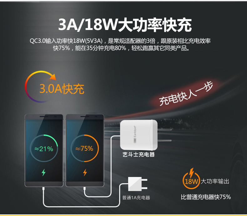 Earldom Fast Wall USB Charger for Phone Adapter Quick Charge 3.0 QC for Samsung iPhone Xiaomi Mobile Phone Chargers 3A 5V 2.0