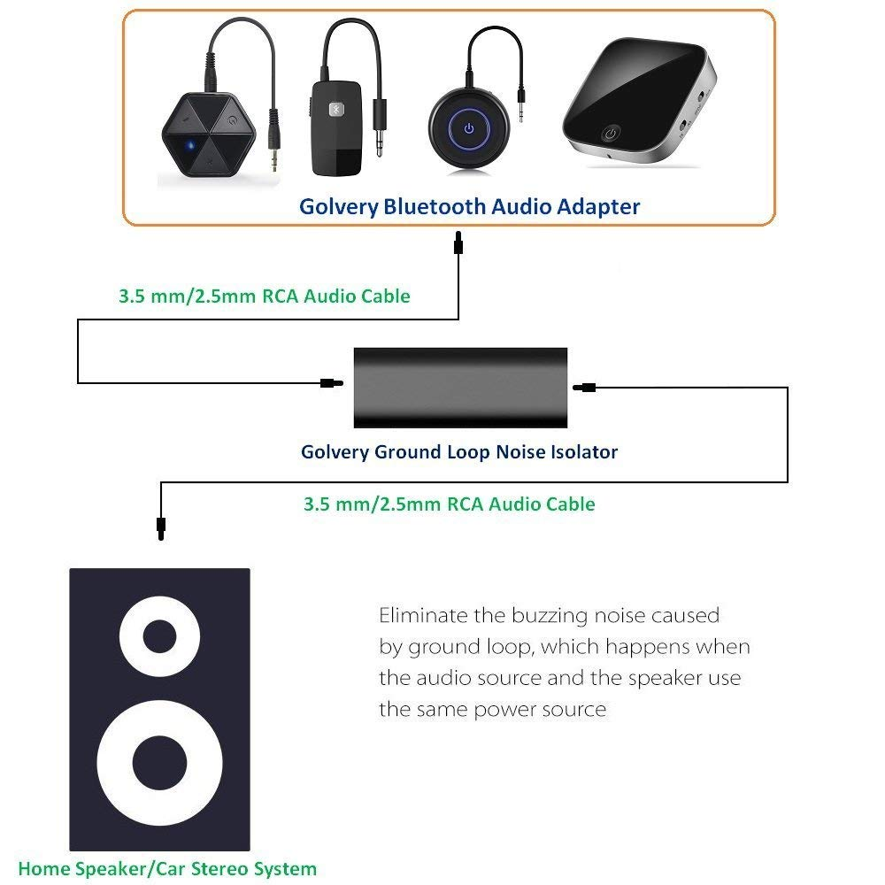 US $8 49 |Audio Ground Loop Noise Isolator hum filter buzz remover for Car  home analog Audio Stereo System with 3 5mm Audio Aux Cable-in Wireless
