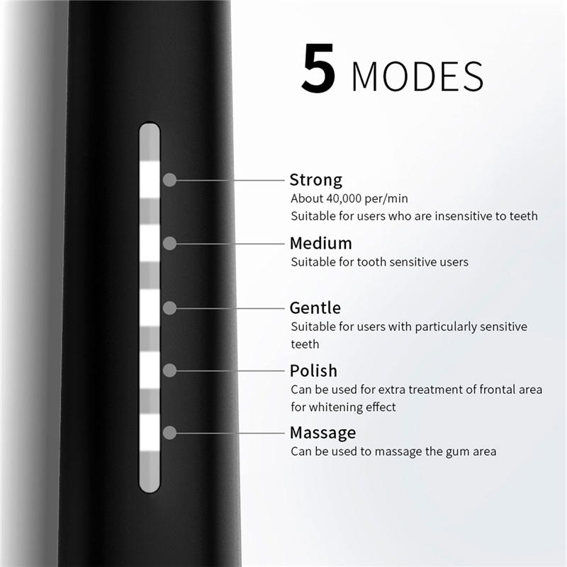 Image 5 - SEAGO SG 958 Sonic Electric Toothbrush DuPont Brush Whitening Teeth Oral Hygiene 5 working Modes USB Rechargeable Teeth Brush-in Electric Toothbrushes from Home Appliances