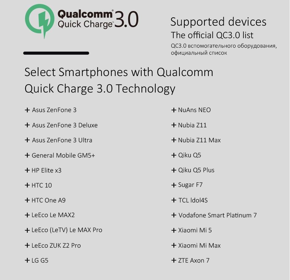 ESVNE EU Plug 2.4A Quick Charge 3.0 (2.0) Wall Wall Charger για - Ανταλλακτικά και αξεσουάρ κινητών τηλεφώνων - Φωτογραφία 6