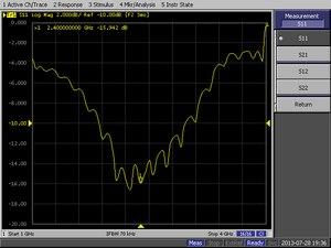 Image 4 - 1PC 2.4GHZ Directional Coupler Directional Bridge Microstrip Splitter