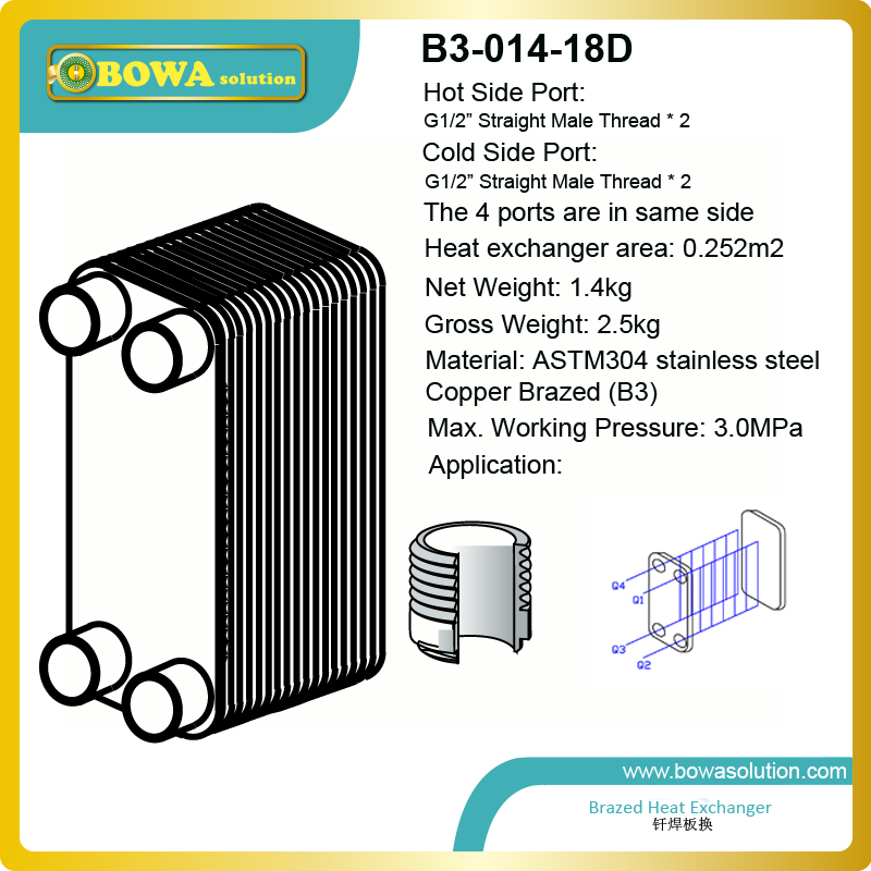 2.5KW (Water to Water) Copper Brazed Stainless Steel plate Heat Exchanger for for heating, cooling, heat recovery, evaporation 4kw water chiller evaporator is copper brazed stainless steel small hole channel plate heat exchanger it is for air conditioner