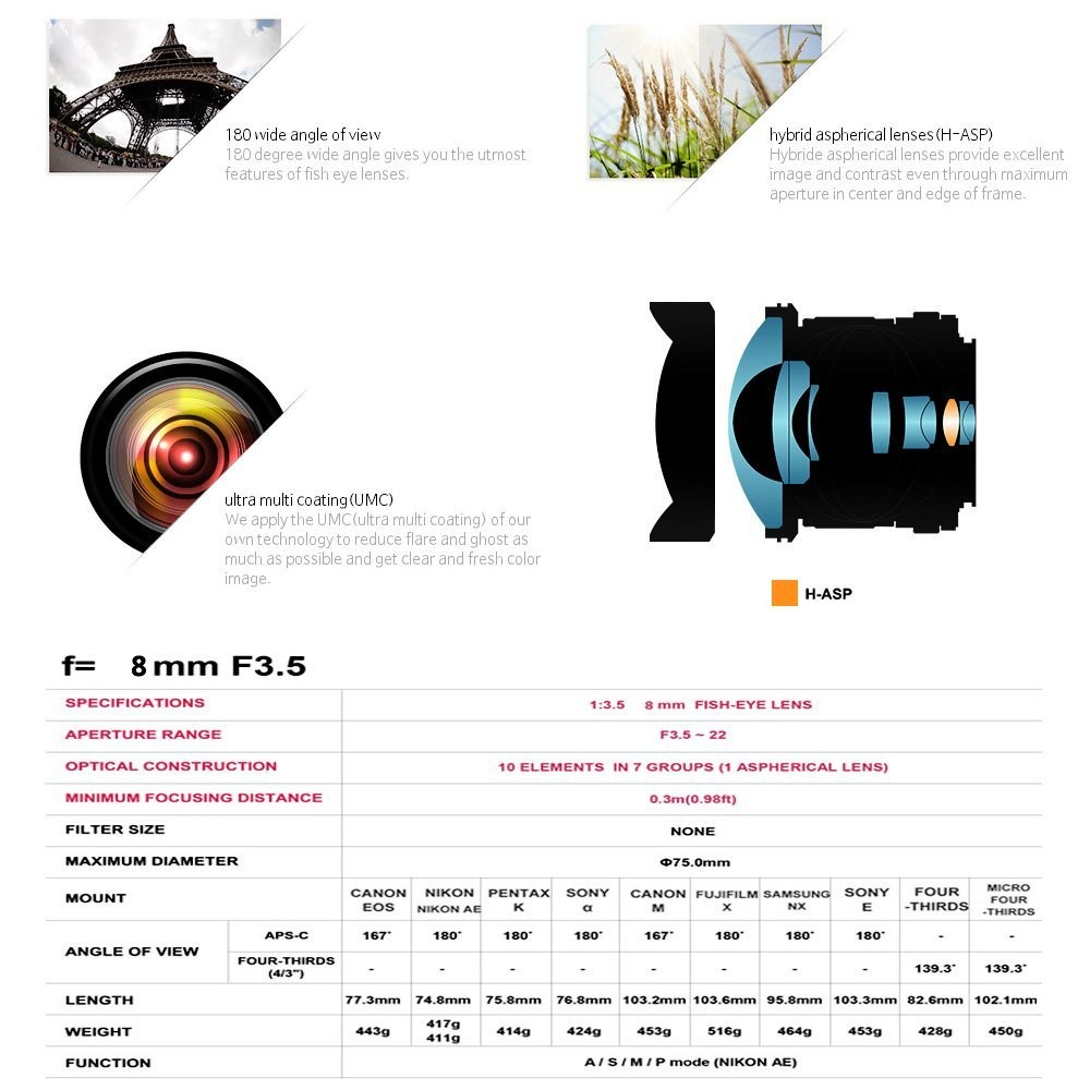 Lightdow 8mm F/3.5 Ultra Wide Angle Fisheye Lens for Nikon DSLR Camera D3100 D30 D50 D5500 D7000 D70 D800 D700 D90 D7100 9