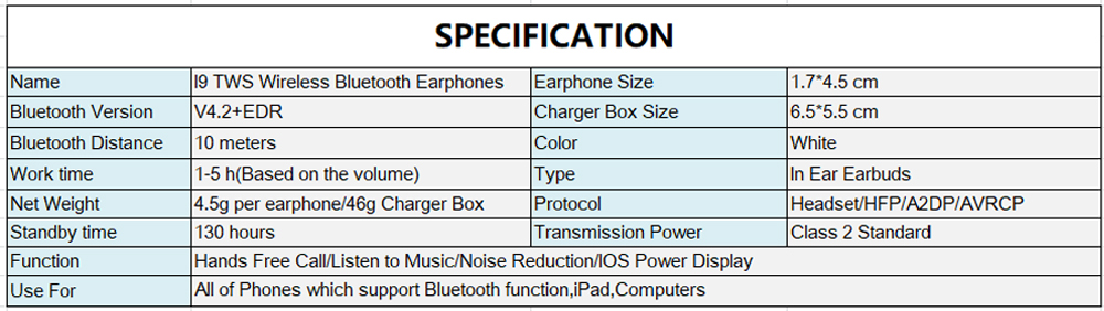 Magnetic Charger Box Earbuds I9 TWS Bluetooth Earphones Mini Wireless In Ear Headsets V4.2 Stereo Headphones For IPhone Android (9)-1