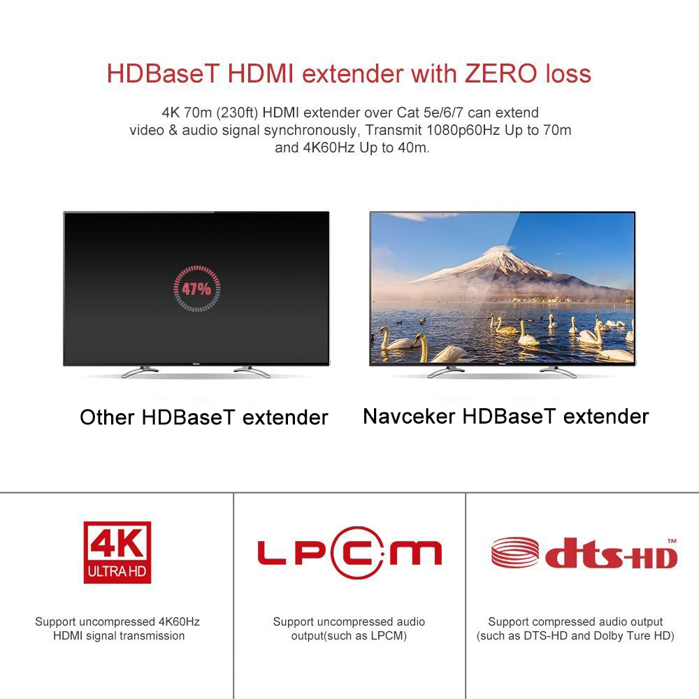 Image 3 - New 4096x2160@60Hz HDMI 2.0 & HDCP 2.2 HDMI HDBaseT IR Extender 70m Over UTP/STP Cat5e Cat6 Cable 4K HDMI POC Extender YUV 4:4:4cable 4khdmi hdbasethdmi 2.0 -