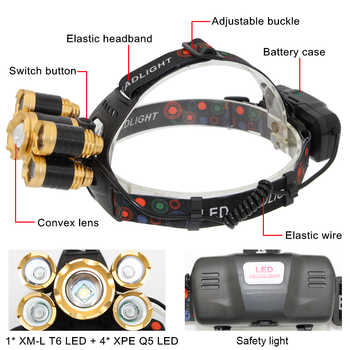 Zoom Headlight Rechargeable Headlamp Zoomable Head Lamp 5 LED T6 Q5 Flashlight Torch + 18650 Battery + USB Charging Line - DISCOUNT ITEM  50 OFF Lights & Lighting