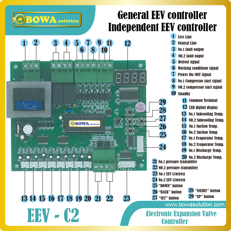 General and independent EEV controller for twin compressor unit or 3-in-1 heat pump or dual temperature refrigeration equipments hvacr adjustable pressure controls espcailly installed in r410a refrigeration system and heat pump equipments