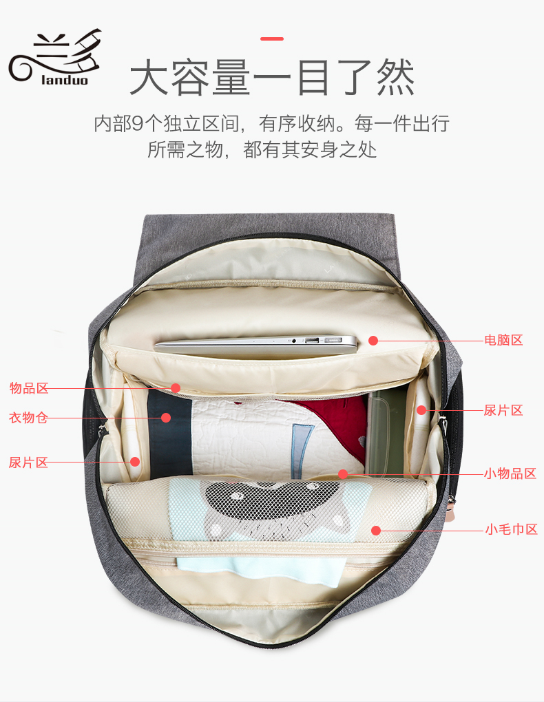 HTB1PU14XfvsK1Rjy0Fiq6zwtXXaN LAND Mommy Diaper Bags Landuo Mother Large Capacity Travel Nappy Backpacks with changing mat Convenient Baby Nursing Bags MPB86