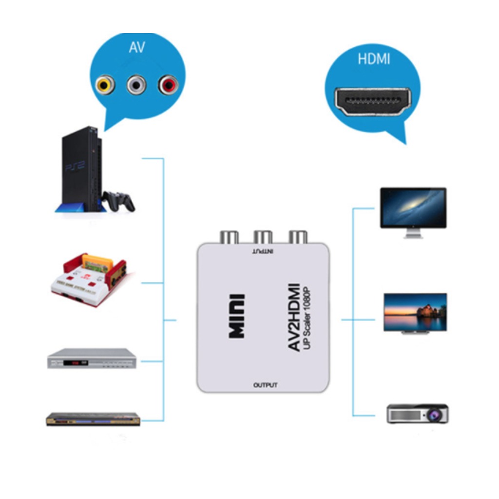 Image 5 - AV to HDMI Box Mini Full HD Male to Female AV to HDMI Video Converter for HDTV TV PS3 PS4 PC DVD Xbox Projector