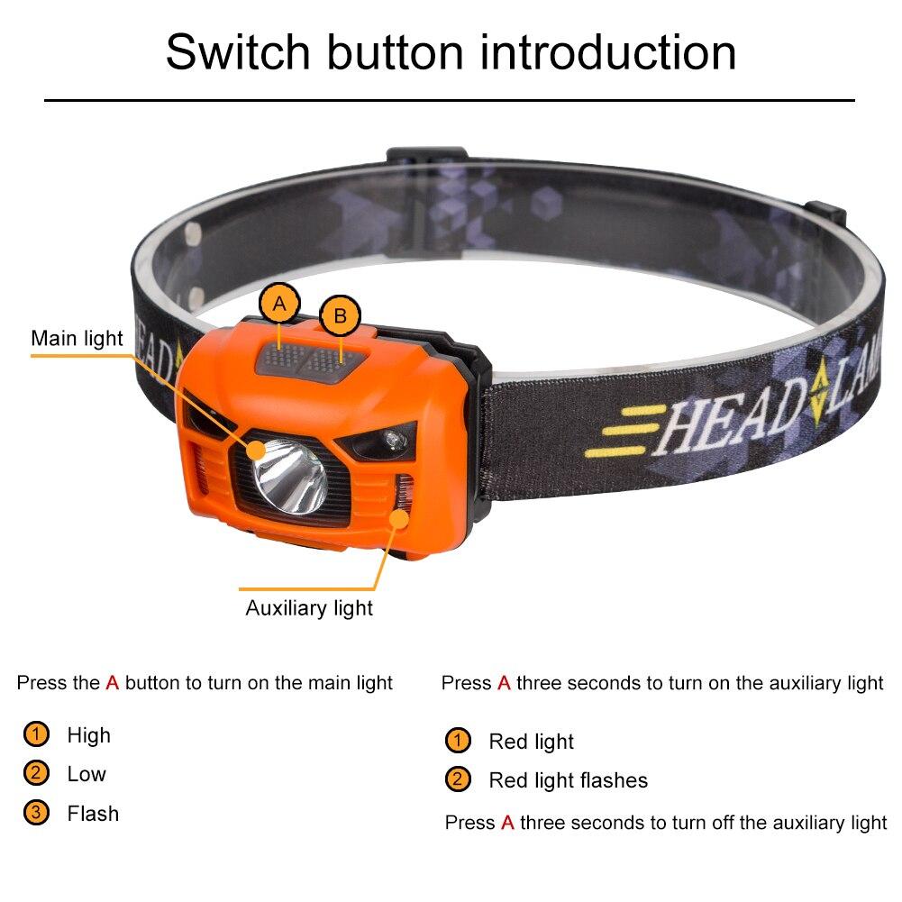 3000LM Led Scheinwerfer Stirnlampe 18650 Taschenlampe Camping Lampe Licht