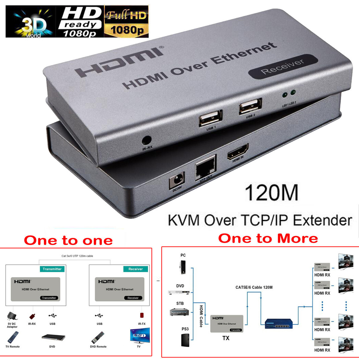 HDMI TCP/IP 120 meters Full HD 1080P Mouse KeyBoard USB KVM Extender Via cat5e/6 Ethernet RJ45 Cable HDCP + IR Remote Extender 120m hdmi extender adapter ethernet cable over single cat5e 6 120m tcp ip standard ir remote control support hdtv 1080p hdcp