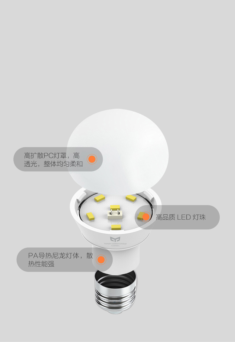 Bundled Sale Xiaomi Mijia Smart White LED E27 Bulb Light APP WiFi Remote Group Control 3000k-5700k 6.5W 450lm 220-240V 5060Hz (2)