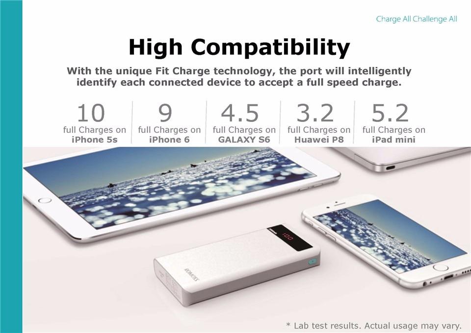 ROMOSS Sense 6P 20000mAh Power Bank Dual USB Portable External Battery 6