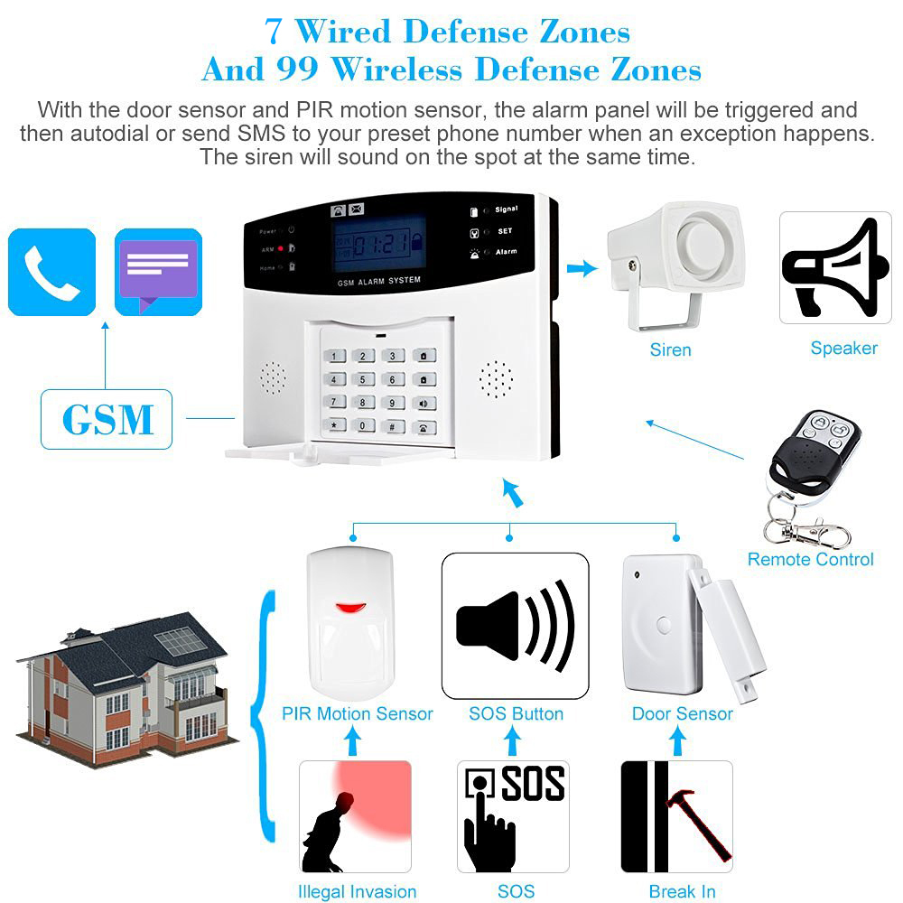 alarm system security home.jpg
