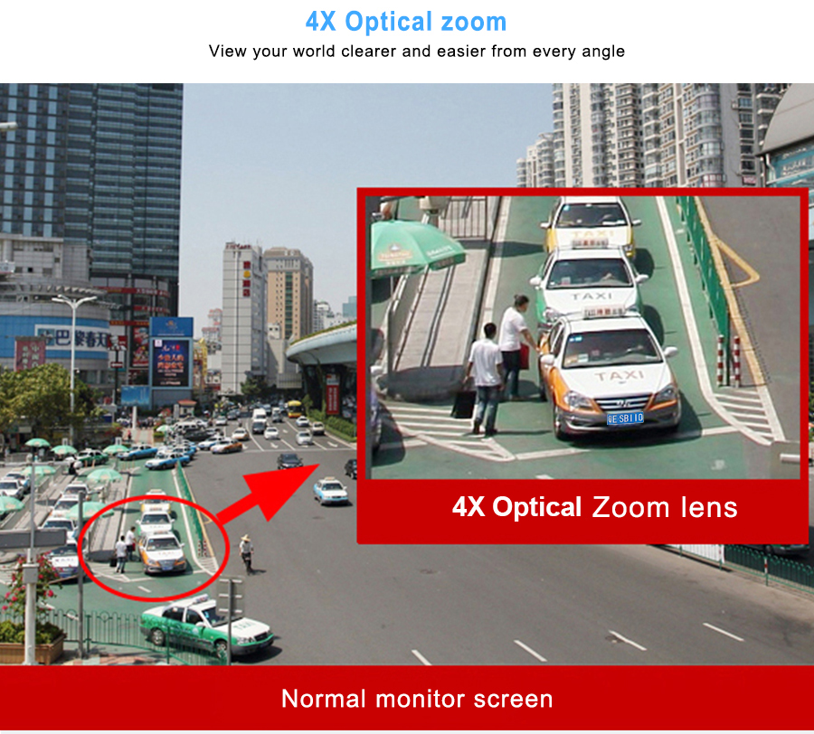 4X 18X Zoom Wireless PTZ Speed Dome 1080P IP Camera WIFI Outdoor CCTV Video Network IP PTZ Cam Audio Talk With Speaker SD Card