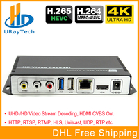 H.265 H.264 Ultra HD 4K Video Audio Decoder IP Streaming Decoder IP To HDMI + CVBS AV Support 4K Output For Decoding Encoder