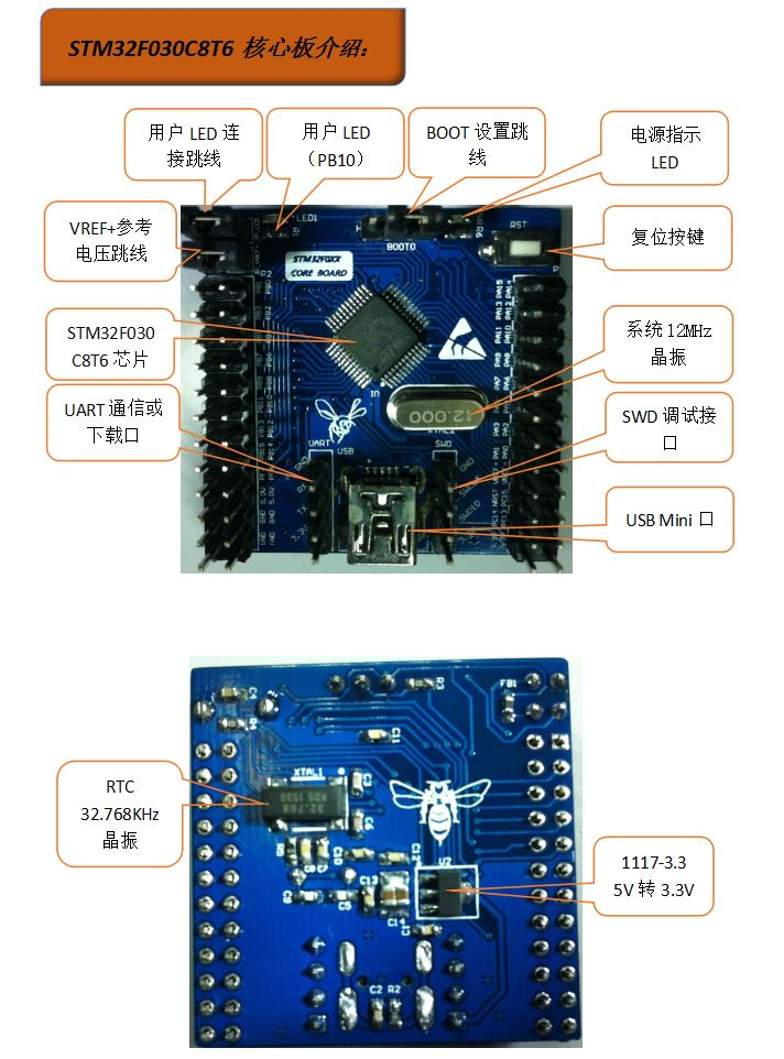 STM32F030C8T6 основной плате минимальная Системы развитию STM32F030 core мини совета