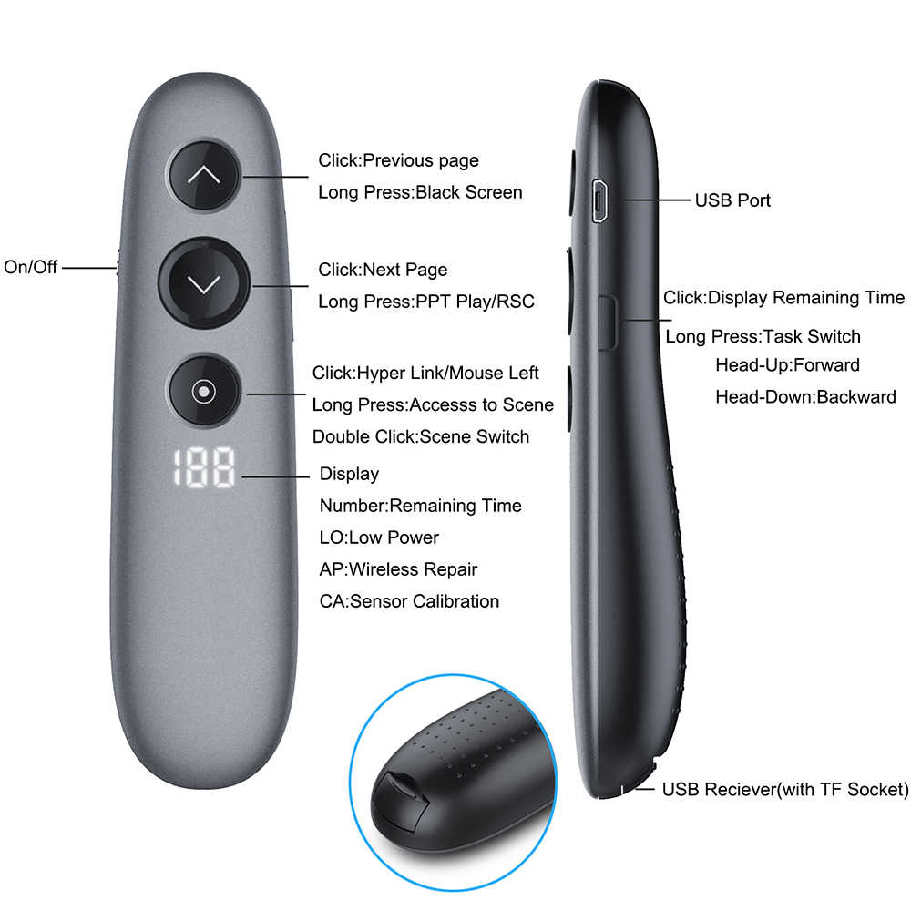 3604658455d ... AVATTO H100 Spotlight Magnify Presentation Remote Control with Air  Mouse , 2.4G Wireless PPT Presenter ...