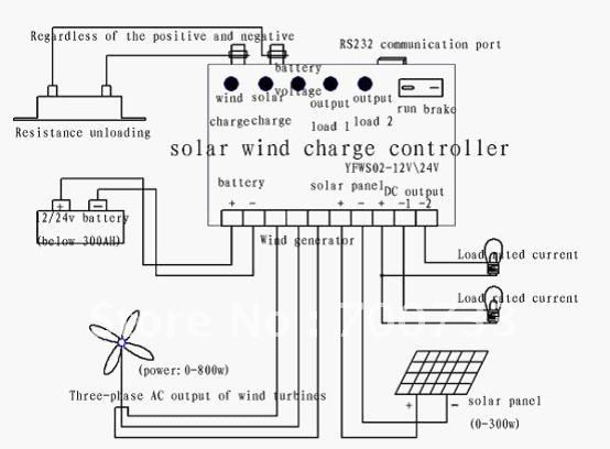 24 12vwind Controller With Uninstall Excess Chargesolar