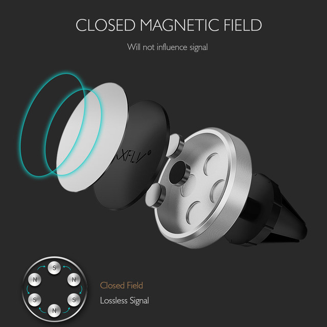 Universal Magnetic Phone Car Holder For iPhone
