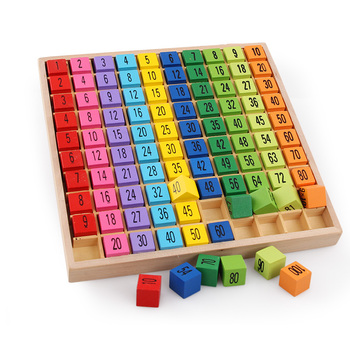 Montessori Educational Wooden Toys for Children Baby Toys 99 Multiplication Table Math  Arithmetic Teaching Aids for Kids 1