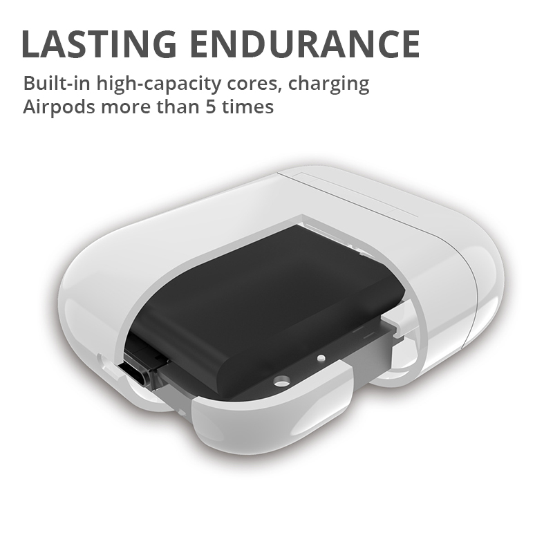 Image 4 - Wireless Charging Box For Airpods Apple Bluetooth Earphone Airpods Charger House Perfect Match Apple Headset Wireless Charger-in Mobile Phone Chargers from Cellphones & Telecommunications